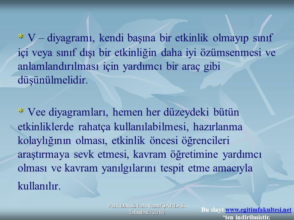 Psik.Dan.& Reh.Yusuf ŞARLAK İstanbul / 2010 * * * V – diyagramı, kendi başına bir etkinlik olmayıp sınıf içi veya sınıf dışı bir etkinliğin daha iyi ö