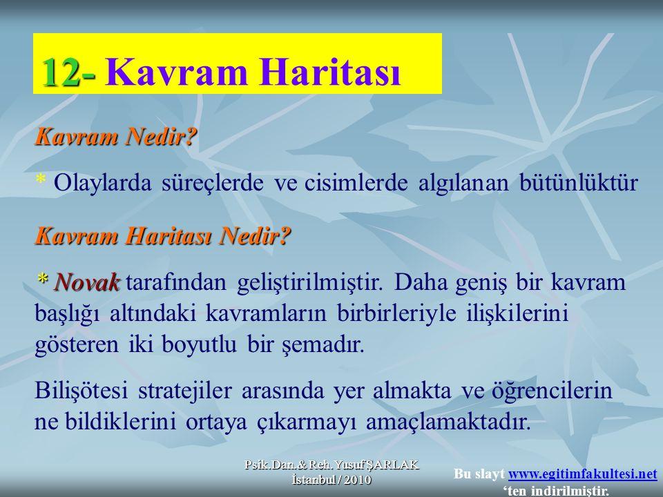 Psik.Dan.& Reh.Yusuf ŞARLAK İstanbul / 2010 12- 12- Kavram Haritası Kavram Nedir? * Olaylarda süreçlerde ve cisimlerde algılanan bütünlüktür Kavram Ha