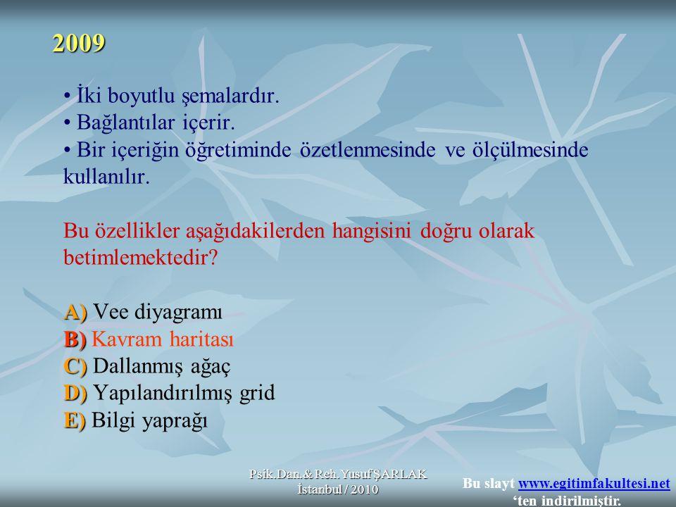 Psik.Dan.& Reh.Yusuf ŞARLAK İstanbul / 2010 A) B) C) D) E) • İki boyutlu şemalardır. • Bağlantılar içerir. • Bir içeriğin öğretiminde özetlenmesinde v