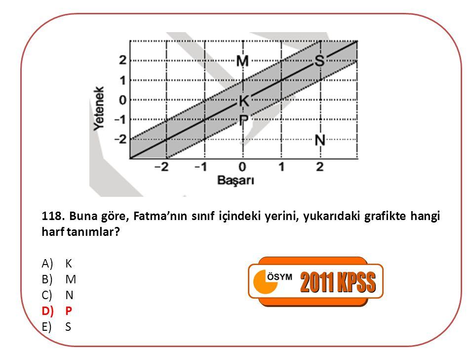 118.Buna göre, Fatma'nın sınıf içindeki yerini, yukarıdaki grafikte hangi harf tanımlar.