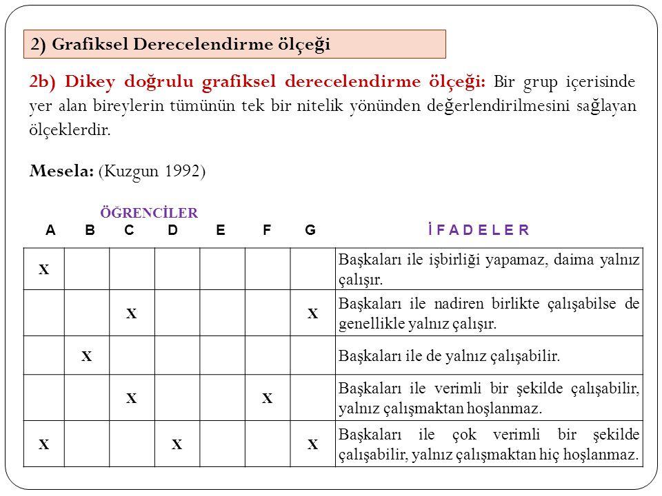 2b) Dikey do ğ rulu grafiksel derecelendirme ölçe ğ i: Bir grup içerisinde yer alan bireylerin tümünün tek bir nitelik yönünden de ğ erlendirilmesini sa ğ layan ölçeklerdir.