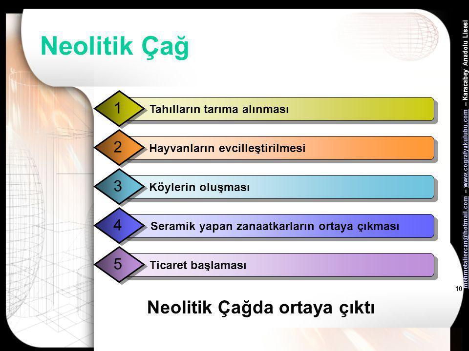 mehmetaliercan@hotmail.commehmetaliercan@hotmail.com – www.cografyakulubu.com – Karacabey Anadolu Lisesiwww.cografyakulubu.com 9 Mezolitik Çağ •Türkiy