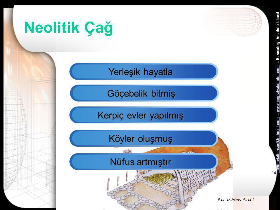 mehmetaliercan@hotmail.commehmetaliercan@hotmail.com – www.cografyakulubu.com – Karacabey Anadolu Lisesiwww.cografyakulubu.com 13 Neolitik Çağ Yuvarla
