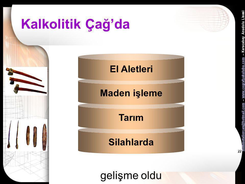 mehmetaliercan@hotmail.commehmetaliercan@hotmail.com – www.cografyakulubu.com – Karacabey Anadolu Lisesiwww.cografyakulubu.com 21 Kalkolitik Çağ •Bu d