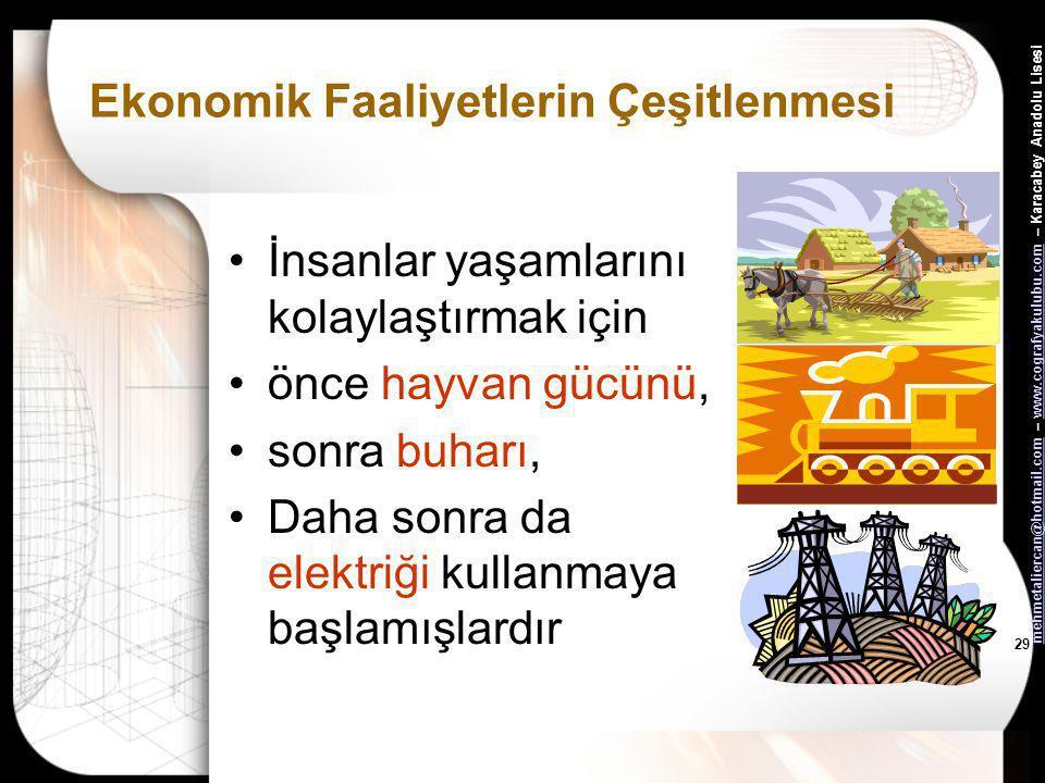 mehmetaliercan@hotmail.commehmetaliercan@hotmail.com – www.cografyakulubu.com – Karacabey Anadolu Lisesiwww.cografyakulubu.com 28 Ekonomik Faaliyetler