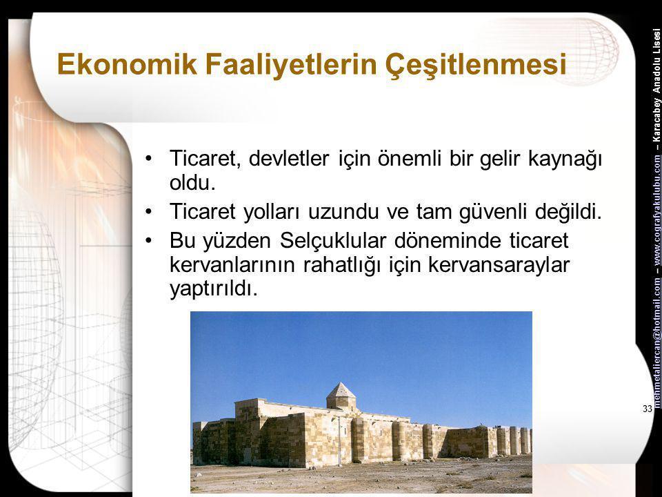 mehmetaliercan@hotmail.commehmetaliercan@hotmail.com – www.cografyakulubu.com – Karacabey Anadolu Lisesiwww.cografyakulubu.com 32 Ekonomik Faaliyetler