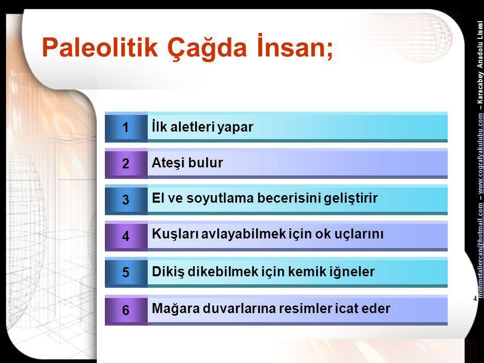 mehmetaliercan@hotmail.commehmetaliercan@hotmail.com – www.cografyakulubu.com – Karacabey Anadolu Lisesiwww.cografyakulubu.com 3 Paleolitik Çağ •Bu ça