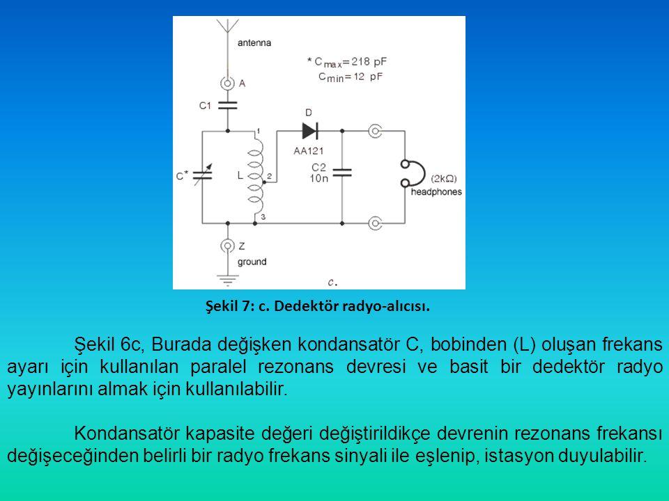 Şekil 7: c. Dedektör radyo-alıcısı. Şekil 6c, Burada değişken kondansatör C, bobinden (L) oluşan frekans ayarı için kullanılan paralel rezonans devres