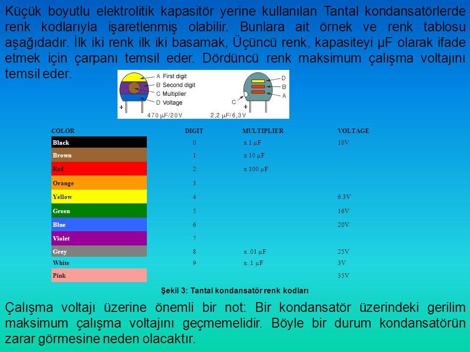Küçük boyutlu elektrolitik kapasitör yerine kullanılan Tantal kondansatörlerde renk kodlarıyla işaretlenmiş olabilir. Bunlara ait örnek ve renk tablos