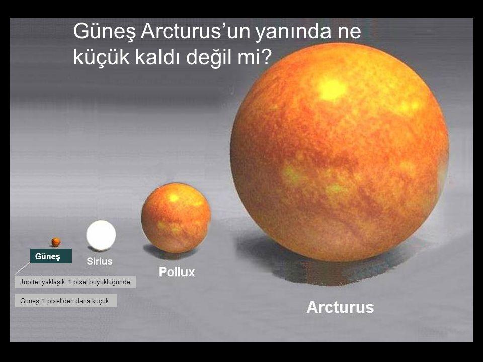 Gerçekten çok aydınlatıcı ve fikir verici değil mi? Gelin bir de bizim Güneş sistemimizin ötesine bakalım...