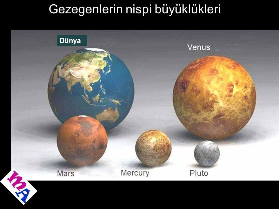 Bunlar da dünyamızın gündüz görüntüleri… Bunlar da dünyamızın gündüz görüntüleri…