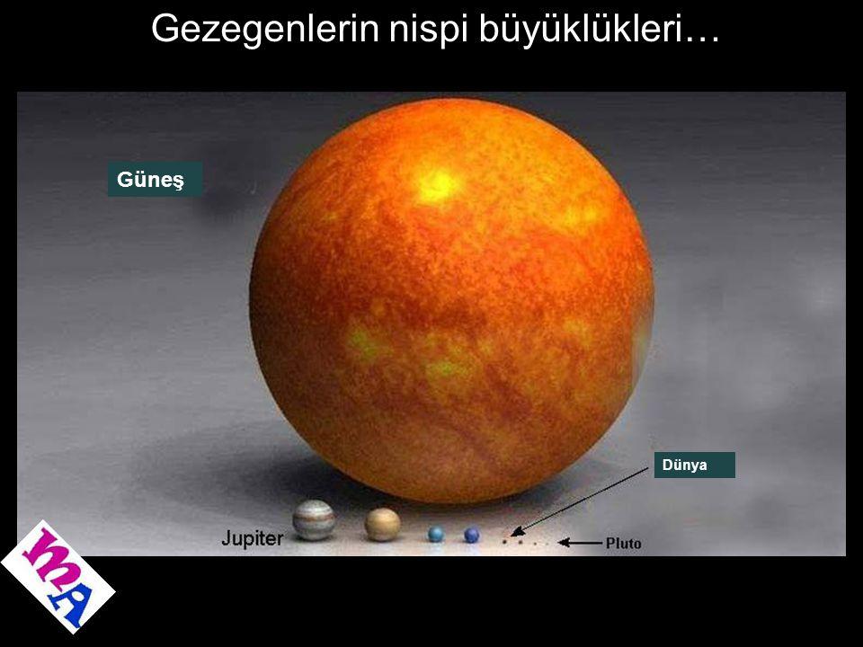 Gezegenlerin nispi büyüklükleri Dünya