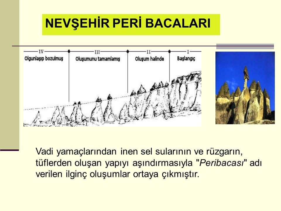 Vadi yamaçlarından inen sel sularının ve rüzgarın, tüflerden oluşan yapıyı aşındırmasıyla Peribacası adı verilen ilginç oluşumlar ortaya çıkmıştır.