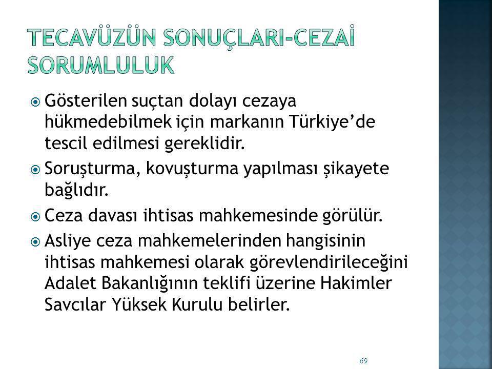  Gösterilen suçtan dolayı cezaya hükmedebilmek için markanın Türkiye'de tescil edilmesi gereklidir.