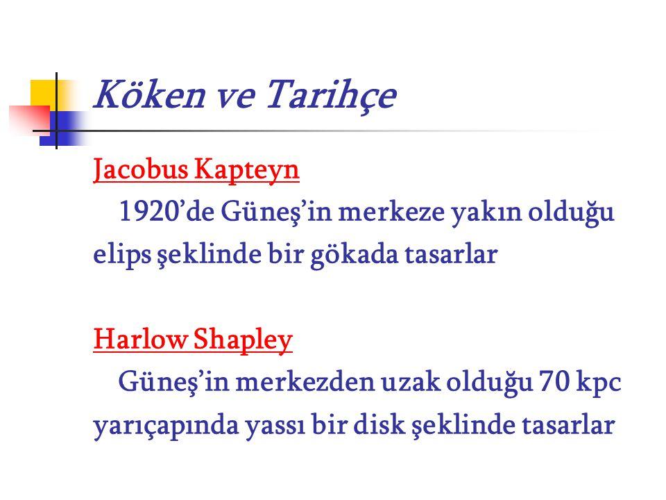 Köken ve Tarihçe Jacobus Kapteyn 1920'de Güneş'in merkeze yakın olduğu elips şeklinde bir gökada tasarlar Harlow Shapley Güneş'in merkezden uzak olduğ