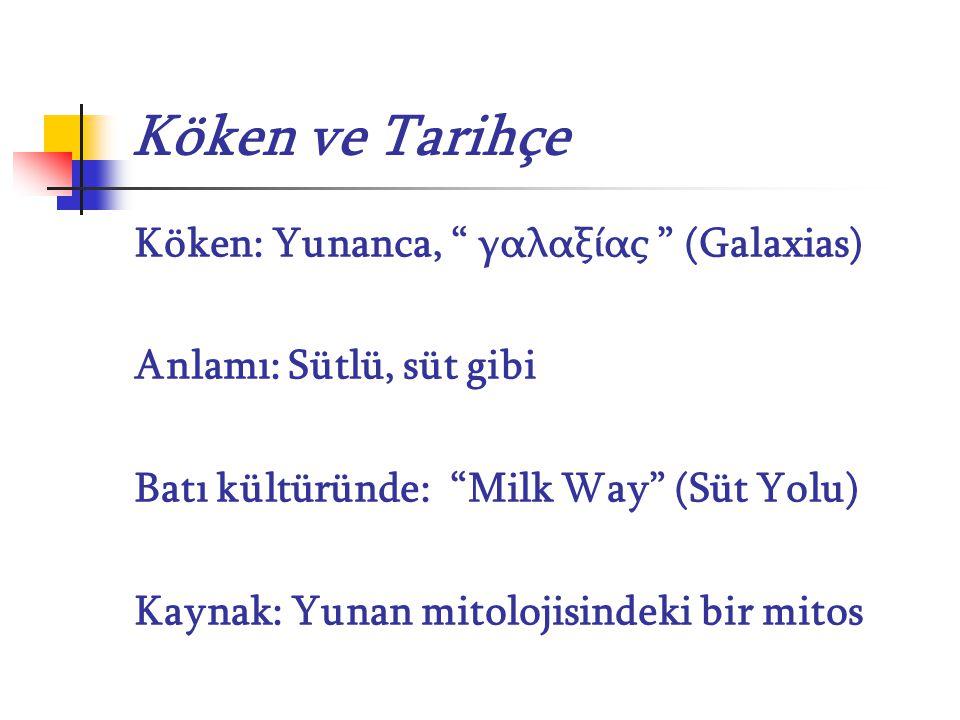 """Köken ve Tarihçe Köken: Yunanca, """" γαλαξίας """" (Galaxias) Anlamı: Sütlü, süt gibi Batı kültüründe: """"Milk Way"""" (Süt Yolu) Kaynak: Yunan mitolojisindeki"""