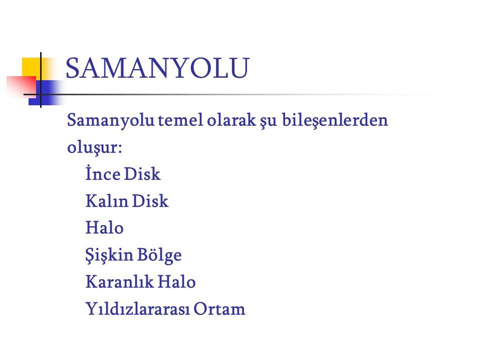 SAMANYOLU Samanyolu temel olarak şu bileşenlerden oluşur: İnce Disk Kalın Disk Halo Şişkin Bölge Karanlık Halo Yıldızlararası Ortam
