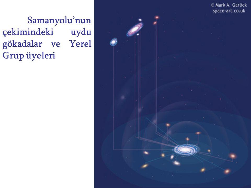 Samanyolu'nun çekimindeki uydu gökadalar ve Yerel Grup üyeleri