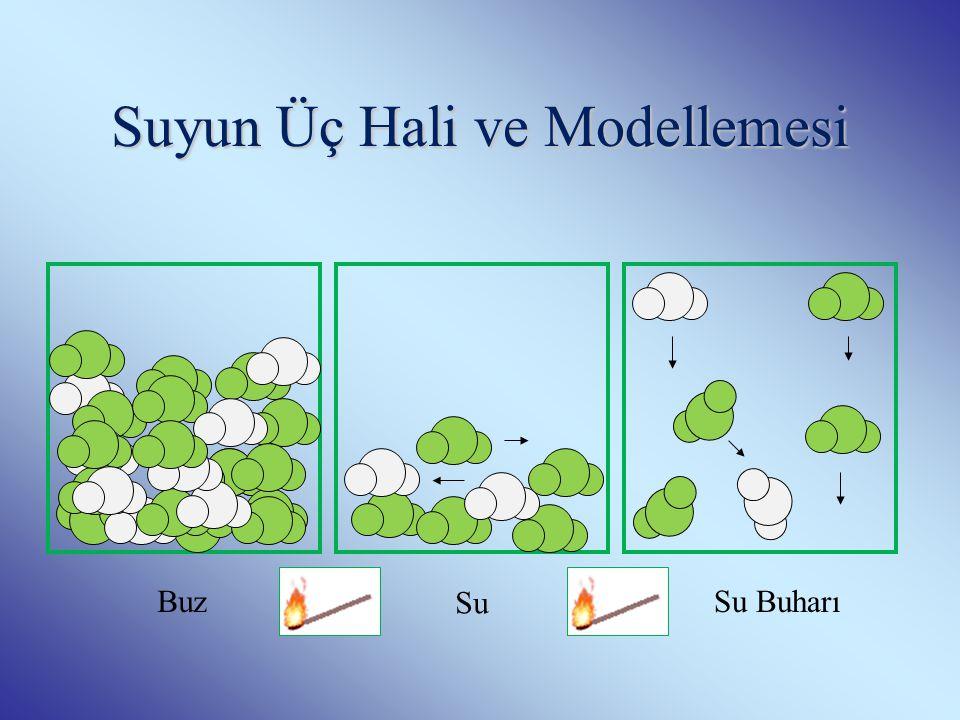 Suyun Üç Hali ve Modellemesi Buz Su Su Buharı
