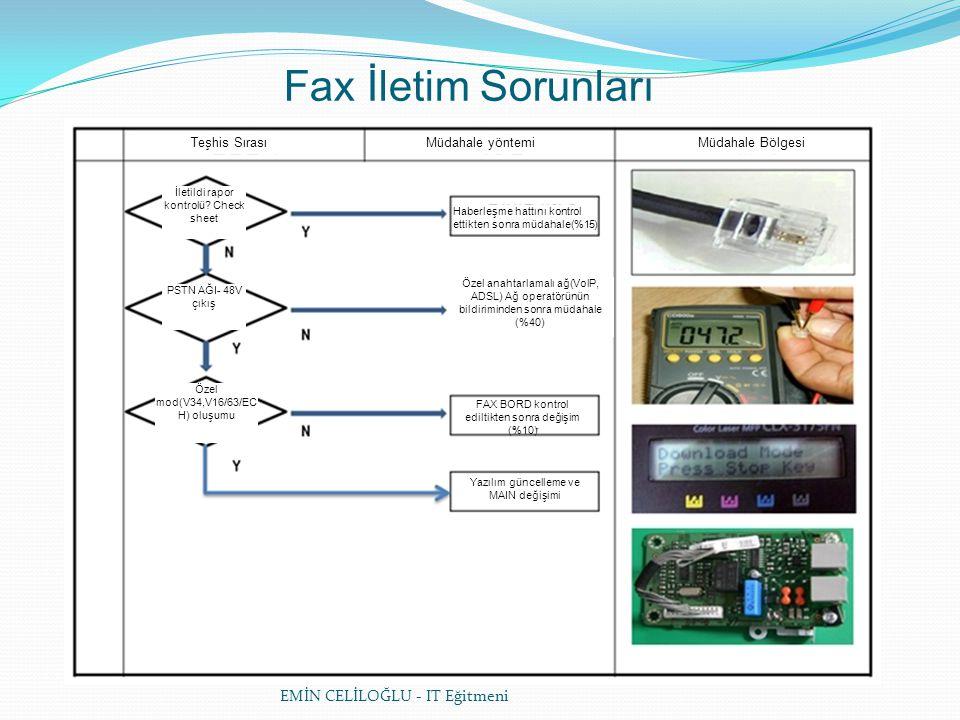 EMİN CELİLOĞLU - IT Eğitmeni Fax İletim Sorunları Teşhis SırasıMüdahale yöntemiMüdahale Bölgesi İletildi rapor kontrolü.