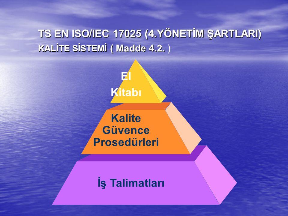 TS EN ISO/IEC 17025 (4.YÖNETİM ŞARTLARI) KALİTE SİSTEMİ ( Madde4.2. KALİTE SİSTEMİ ( Madde 4.2. ) El Kitabı Kalite Güvence Prosedürleri İş Talimatları