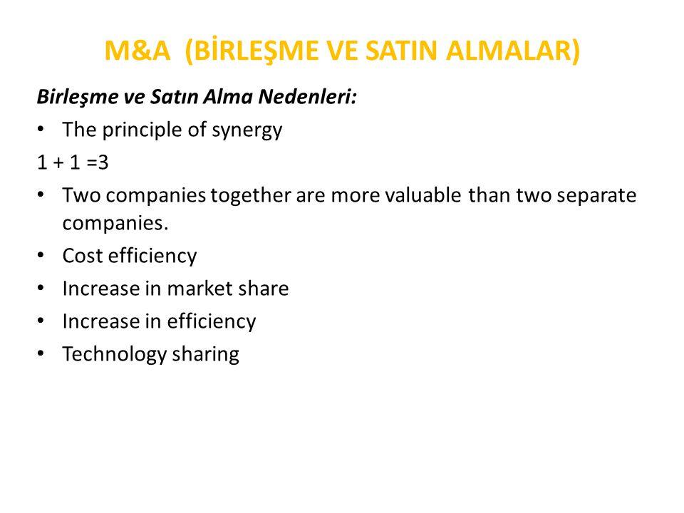 M&A (BİRLEŞME VE SATIN ALMALAR) TÜRKİYE'DE BİRLEŞME VE SATIN ALMALAR (2007-2011): Year2007200820092010 Deal Number Year20072008200920102011 Deal Number160169101203241 Deal Volume ( Billion $) 19.316.25.22915 Foreign Investors (% of deal value) 7085433674 Average Deal Size (Million $) 1201005114062