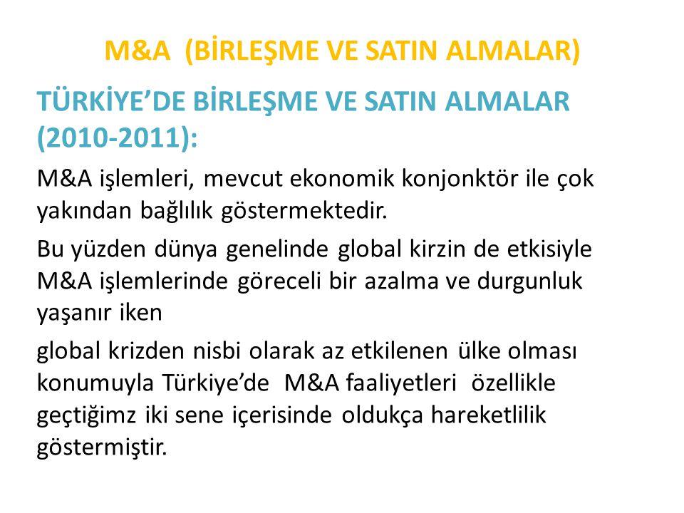 M&A (BİRLEŞME VE SATIN ALMALAR) TÜRKİYE'DE BİRLEŞME VE SATIN ALMALAR (2010-2011): M&A işlemleri, mevcut ekonomik konjonktör ile çok yakından bağlılık göstermektedir.