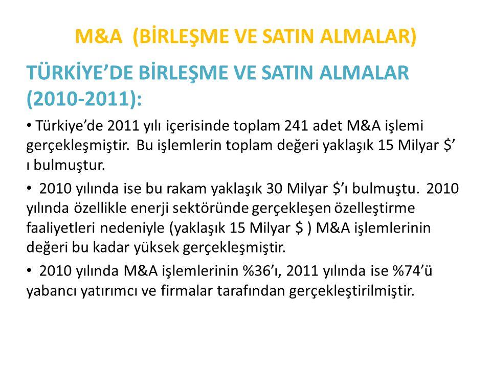 M&A (BİRLEŞME VE SATIN ALMALAR) TÜRKİYE'DE BİRLEŞME VE SATIN ALMALAR (2010-2011): • Türkiye'de 2011 yılı içerisinde toplam 241 adet M&A işlemi gerçekleşmiştir.