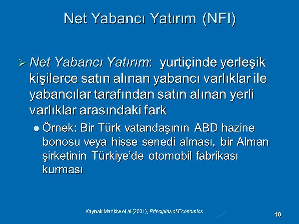 Kaynak:Mankiw et.al (2001), Principles of Economics 10 Net Yabancı Yatırım (NFI)  Net Yabancı Yatırım: yurtiçinde yerleşik kişilerce satın alınan yabancı varlıklar ile yabancılar tarafından satın alınan yerli varlıklar arasındaki fark  Örnek: Bir Türk vatandaşının ABD hazine bonosu veya hisse senedi alması, bir Alman şirketinin Türkiye'de otomobil fabrikası kurması