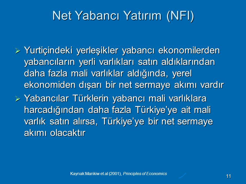 Kaynak:Mankiw et.al (2001), Principles of Economics 11 Net Yabancı Yatırım (NFI)  Yurtiçindeki yerleşikler yabancı ekonomilerden yabancıların yerli varlıkları satın aldıklarından daha fazla mali varlıklar aldığında, yerel ekonomiden dışarı bir net sermaye akımı vardır  Yabancılar Türklerin yabancı mali varlıklara harcadığından daha fazla Türkiye'ye ait mali varlık satın alırsa, Türkiye'ye bir net sermaye akımı olacaktır
