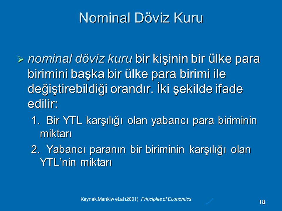 Kaynak:Mankiw et.al (2001), Principles of Economics 18 Nominal Döviz Kuru  nominal döviz kuru bir kişinin bir ülke para birimini başka bir ülke para birimi ile değiştirebildiği orandır.