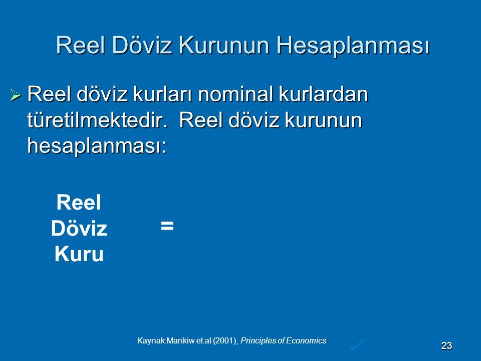 Kaynak:Mankiw et.al (2001), Principles of Economics 23  Reel döviz kurları nominal kurlardan türetilmektedir.