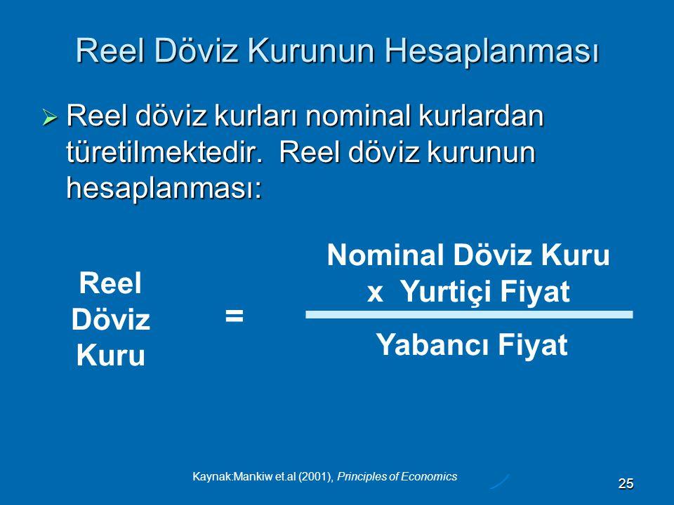 Kaynak:Mankiw et.al (2001), Principles of Economics 25 Reel Döviz Kurunun Hesaplanması  Reel döviz kurları nominal kurlardan türetilmektedir.