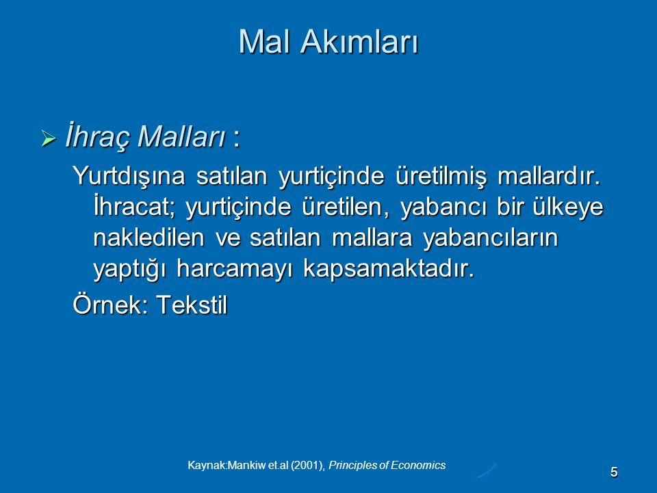 Kaynak:Mankiw et.al (2001), Principles of Economics 5 Mal Akımları  İhraç Malları : Yurtdışına satılan yurtiçinde üretilmiş mallardır.