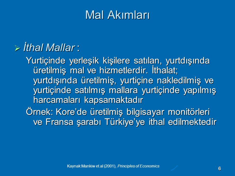 Kaynak:Mankiw et.al (2001), Principles of Economics 6 Mal Akımları  İthal Mallar : Yurtiçinde yerleşik kişilere satılan, yurtdışında üretilmiş mal ve hizmetlerdir.