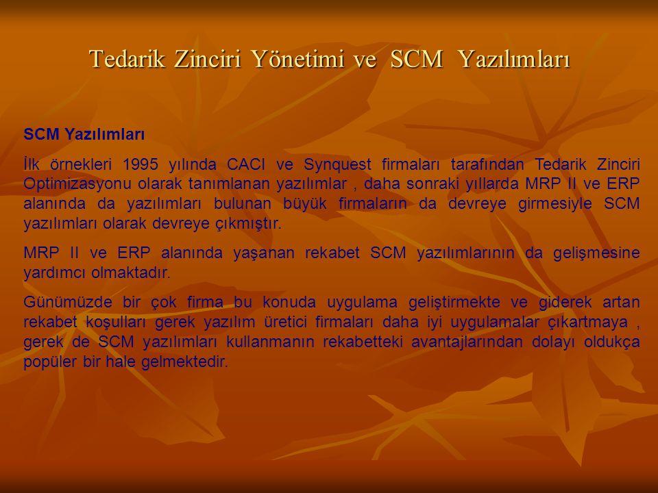 Tedarik Zinciri Yönetimi ve SCM Yazılımları SCM Yazılımları İlk örnekleri 1995 yılında CACI ve Synquest firmaları tarafından Tedarik Zinciri Optimizas