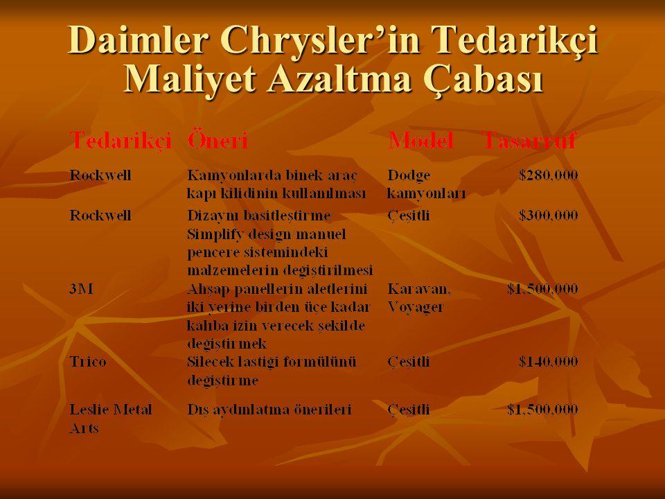 Daimler Chrysler'in Tedarikçi Maliyet Azaltma Çabası