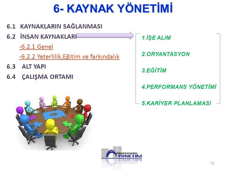 6- KAYNAK YÖNETİMİ 6.1 KAYNAKLARIN SAĞLANMASI 6.2 İNSAN KAYNAKLARI -6.2.1 Genel -6.2.2 Yeterlilik,Eğitim ve farkındalık 6.3 ALT YAPI 6.4 ÇALIŞMA ORTAM