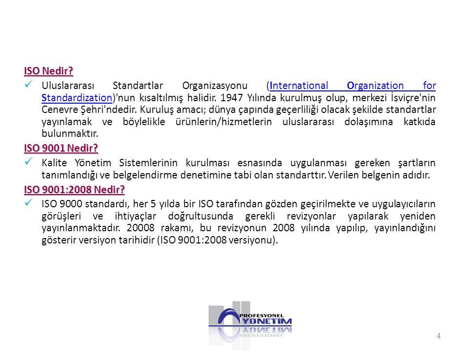 0-GİRİŞ 0.1: GENEL 0.2: PROSES YAKLAŞIMI 0.3: ISO 9004 İLE BAĞLANTISI 0.4: DİĞER YÖNETİM SİSTEMLERİ İLE UYUM1.KAPSAM 2.ATIF YAPILAN STANDARTLAR 3.TERİMLER VE TARİFLER 4.KALİTE YÖNETİM SİSTEMİ 4.1 GENEL ŞARTLAR 4.2 DOKÜMANTASYON ŞARTLARI 5.YÖNETİMİN SORUMLULUĞU 5.1 YÖNETİMİN TAAHHÜDÜ 5.2 MÜŞTERİ ODAKLILIK 5.3 KALİTE POLİTİKASI 5.4 PLANLAMA 5.5 SORUMLULUK, YETKİ VE İLETİŞİM 5.6 YÖNETİMİN GÖZDEN GEÇİRMESİ 6.KAYNAK YÖNETİMİ 6.1 KAYNAKLARIN SAĞLANMASI 6.2 İNSAN KAYNAKLARI 6.3 ALT YAPI 6.4 ÇALIŞMA ORTAMI 7.ÜRÜN GERÇEKLEŞTİRME 7.1 ÜRÜN GERÇEKLEŞTİRMENİN PLANLANMASI 7.2 MÜŞTERİ İLE İLİŞKİLİ PROSESLER 7.3 TASARIM VE GELİŞTİRME 7.4 SATIN ALMA 7.5 ÜRETİM VE HİZMETİN SAĞLANMASI 7.6 İZLEME VE ÖLÇME CİHAZLARININ KONTROLÜ 8.ÖLÇME, ANALİZ VE İYİLEŞTİRME 8.1 GENEL 8.2 İZLEME VE ÖLÇME 8.3 UYGUN OLMAYAN ÜRÜNÜN KONTROLÜ 8.4 VERİ ANALİZİ 8.5 İYİLEŞTİRME 5