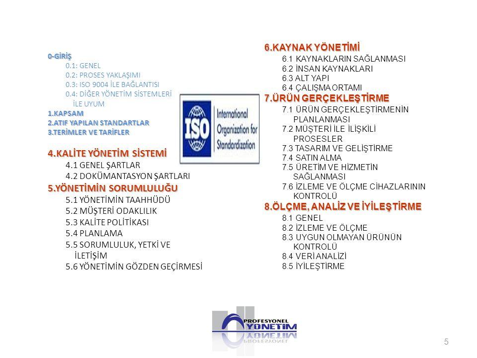 4- KALİTE YÖNETİM SİSTEMİ 4.1 GENEL ŞARTLAR 4.2 DOKÜMANTASYON ŞARTLARI -4.2.1 Genel -4.2.2 Kalite El Kitabı -4.2.3 Dokümanların Kontrolü -4.2.4 Kayıtların Kontrolü 6