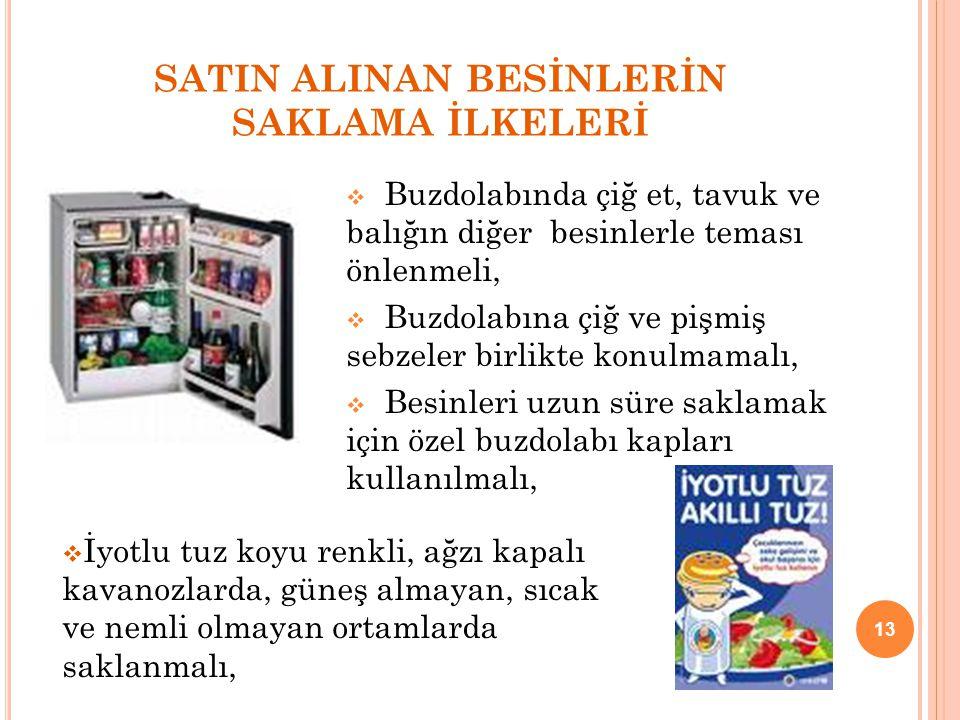 SATIN ALINAN BESİNLERİN SAKLAMA İLKELERİ  Buzdolabında çiğ et, tavuk ve balığın diğer besinlerle teması önlenmeli,  Buzdolabına çiğ ve pişmiş sebzel