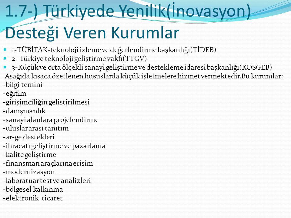 1.7-) Türkiyede Yenilik(İnovasyon) Desteği Veren Kurumlar  1-TÜBİTAK-teknoloji izleme ve değerlendirme başkanlığı(TİDEB)  2- Türkiye teknoloji geliş