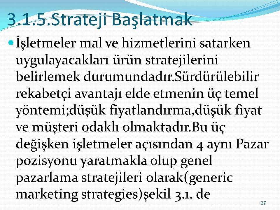 3.1.5.Strateji Başlatmak  İşletmeler mal ve hizmetlerini satarken uygulayacakları ürün stratejilerini belirlemek durumundadır.Sürdürülebilir rekabetç