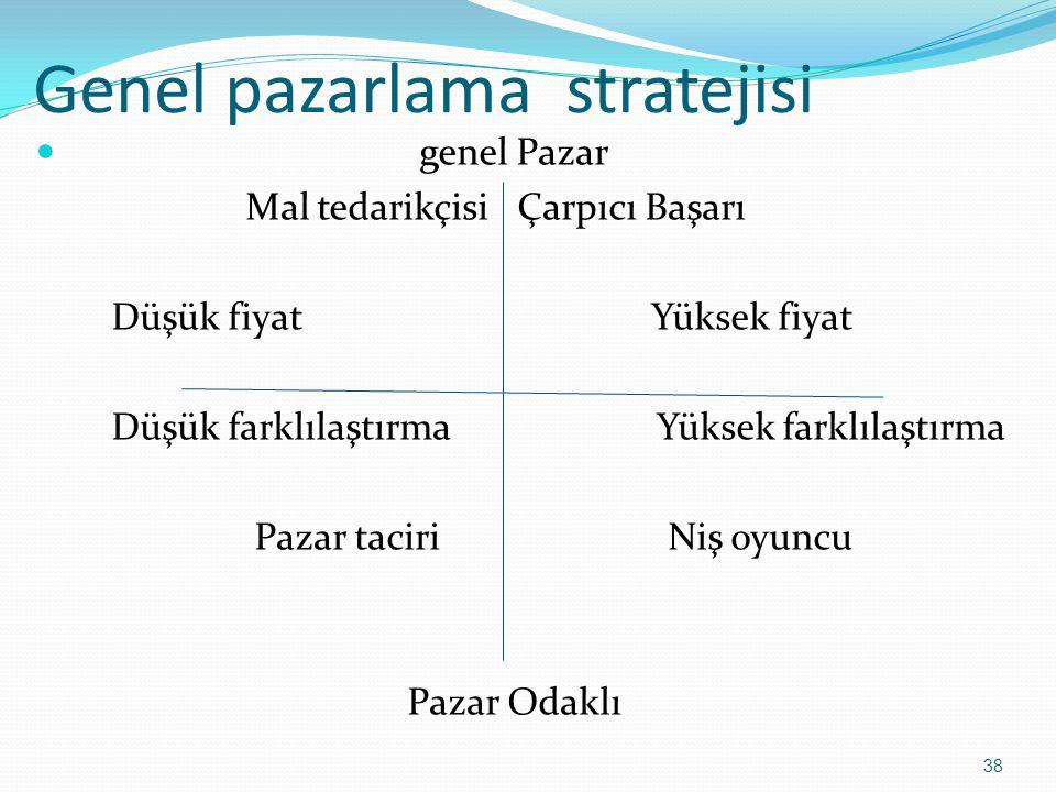 Genel pazarlama stratejisi  genel Pazar Mal tedarikçisi Çarpıcı Başarı Düşük fiyat Yüksek fiyat Düşük farklılaştırma Yüksek farklılaştırma Pazar taci