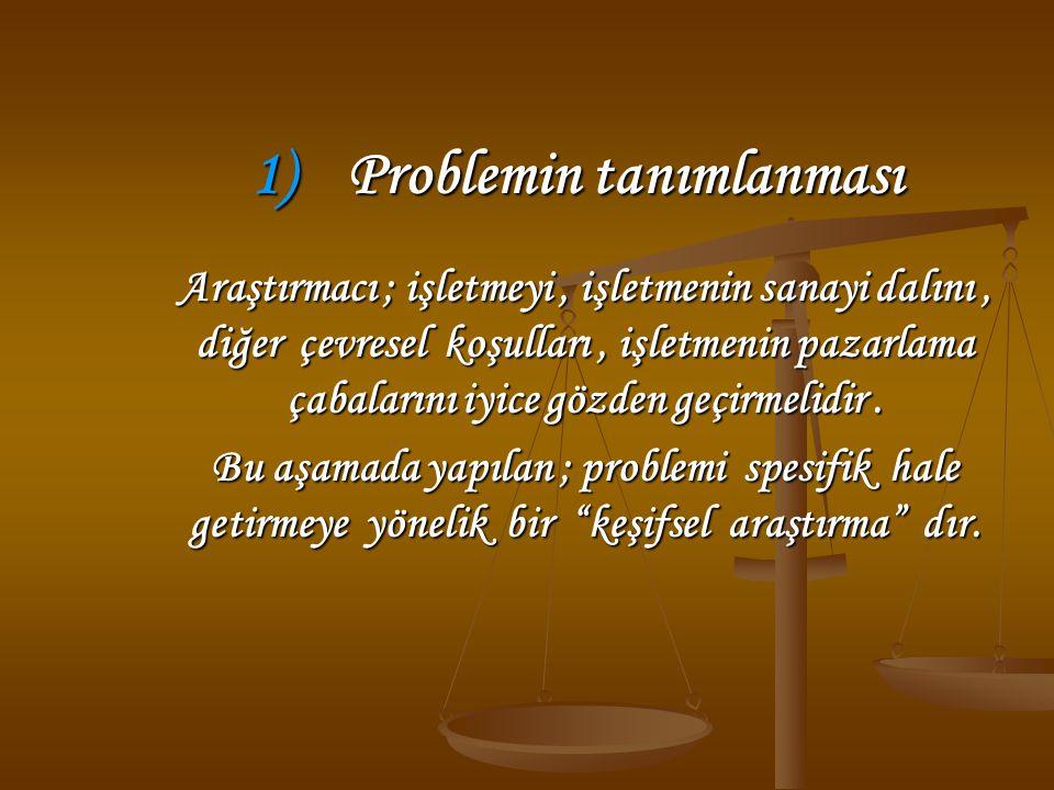 PAZARLAMA ARAŞTIRMA SÜRECİ 1) Problemin tanımlanması ; 2) Araştırmanın planlanması ; 3) Araştırma planının uygulanması ; 4) Verilerin analizi ve yorum