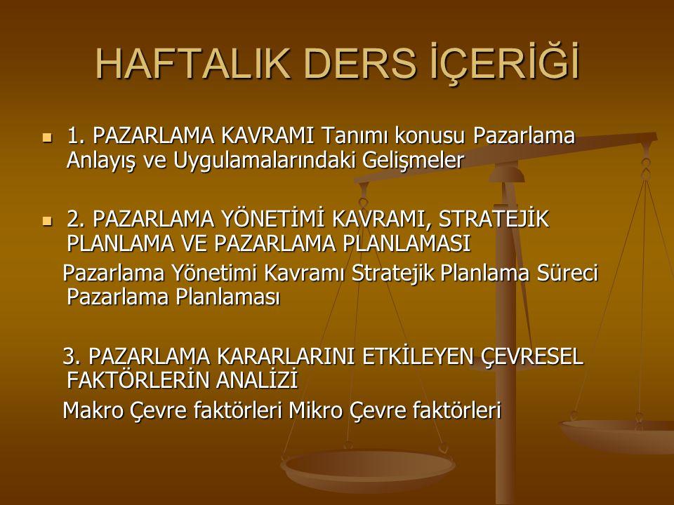 HAFTALIK DERS İÇERİĞİ  1.