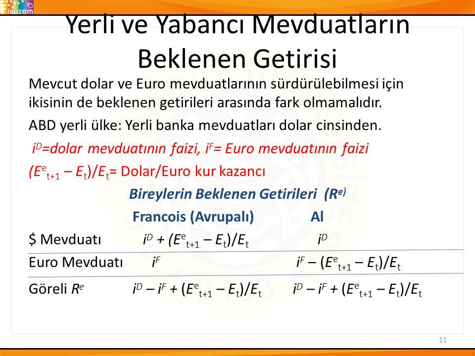Yerli ve Yabancı Mevduatların Beklenen Getirisi Mevcut dolar ve Euro mevduatlarının sürdürülebilmesi için ikisinin de beklenen getirileri arasında fark olmamalıdır.