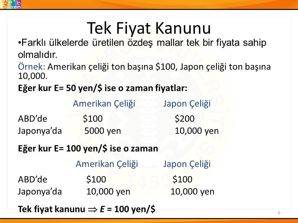 Tek Fiyat Kanunu •Farklı ülkelerde üretilen özdeş mallar tek bir fiyata sahip olmalıdır.