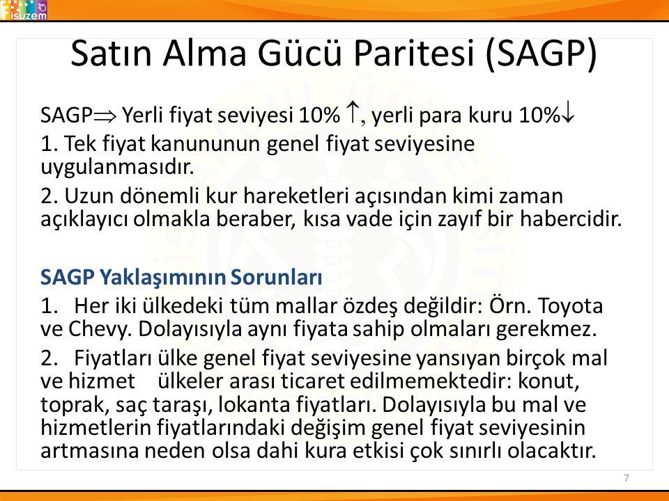 Satın Alma Gücü Paritesi (SAGP) SAGP  Yerli fiyat seviyesi 10%  yerli para kuru 10%  1.