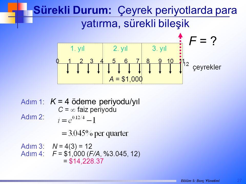 27 Bölüm 5: Borç Yönetimi Sürekli Durum: Çeyrek periyotlarda para yatırma, sürekli bileşik Adım 1: K = 4 ödeme periyodu/yıl C =  faiz periyodu Adım 2: Adım 3: N = 4(3) = 12 Adım 4: F = $1,000 (F/A, %3.045, 12) = $14,228.37 F = .